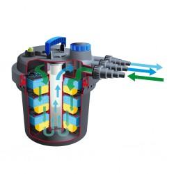 Outiror - Kit de filtration bassin sous pression BIOPRESSURE II 10000 PlusSet - 02