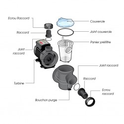 Outiror - Pompe Poolmax TP120 - 0-90 kw - 1-20 HP - Qmax 18.000 l/h - 03